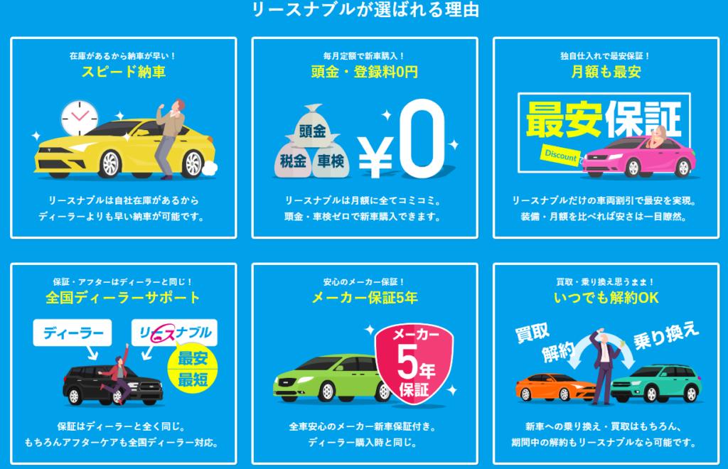 新車マイカーリース【リーズナブル】