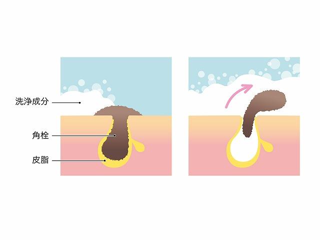 蒸しタオルで古い角質や皮脂を浮かび上がらせたら、毛穴ケア専用の洗顔料で洗い流せばスッキリです!