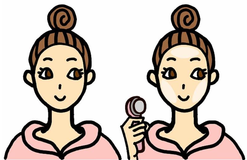 イオン導入よりもコアパルス機能が優れているのは、大きい美容成分でも肌の深部まで浸透させられるところにあります。