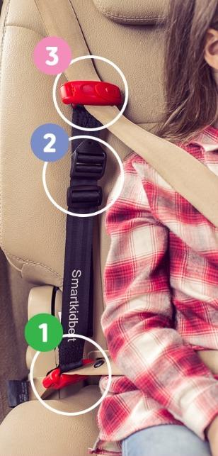 スマートキッズベルトの装着手順は慣れると数秒で完了するからとても手軽です。